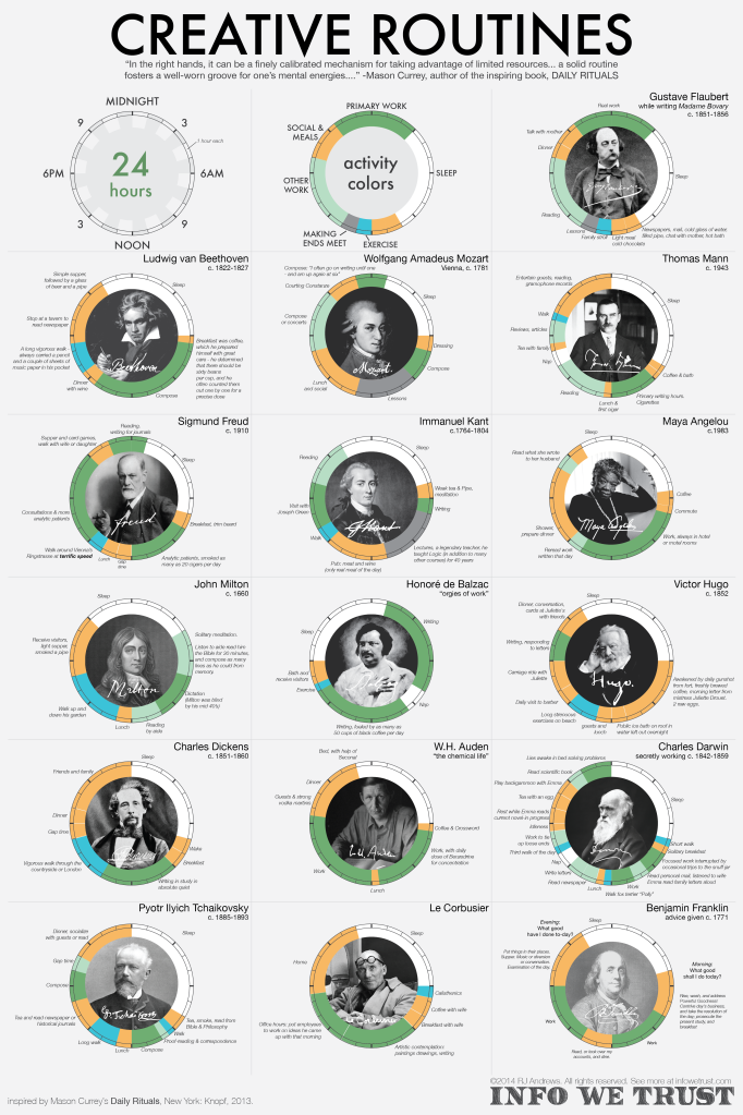 Infographic visualized by http://www.tipsographic.com/